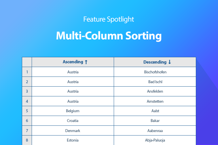 Feature Spotlight: Multi-Column Sorting