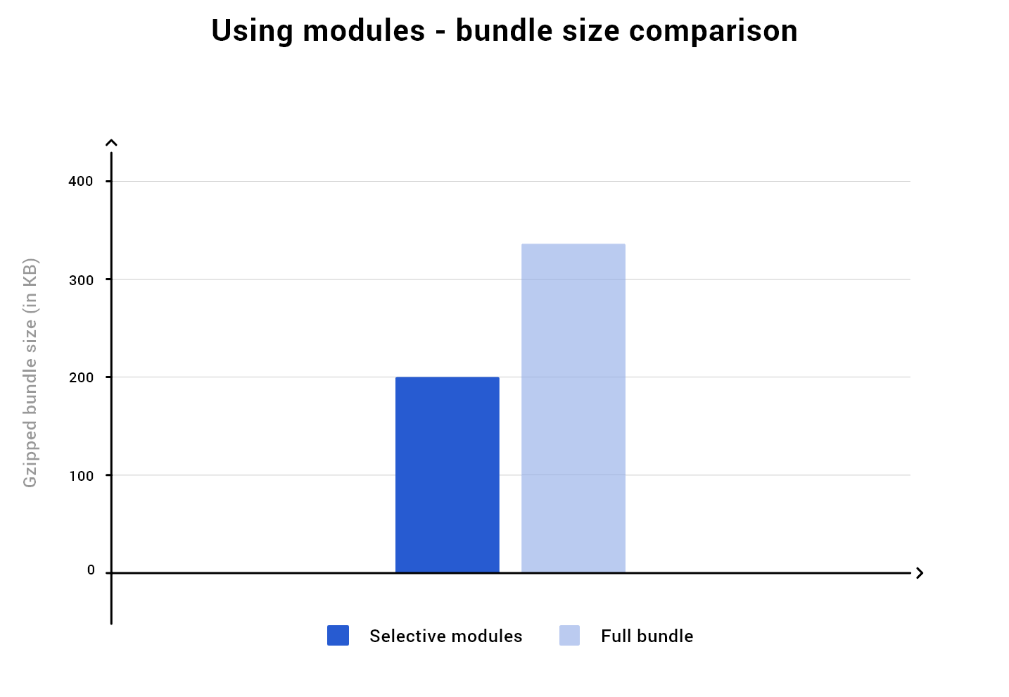 8_3_0_modules